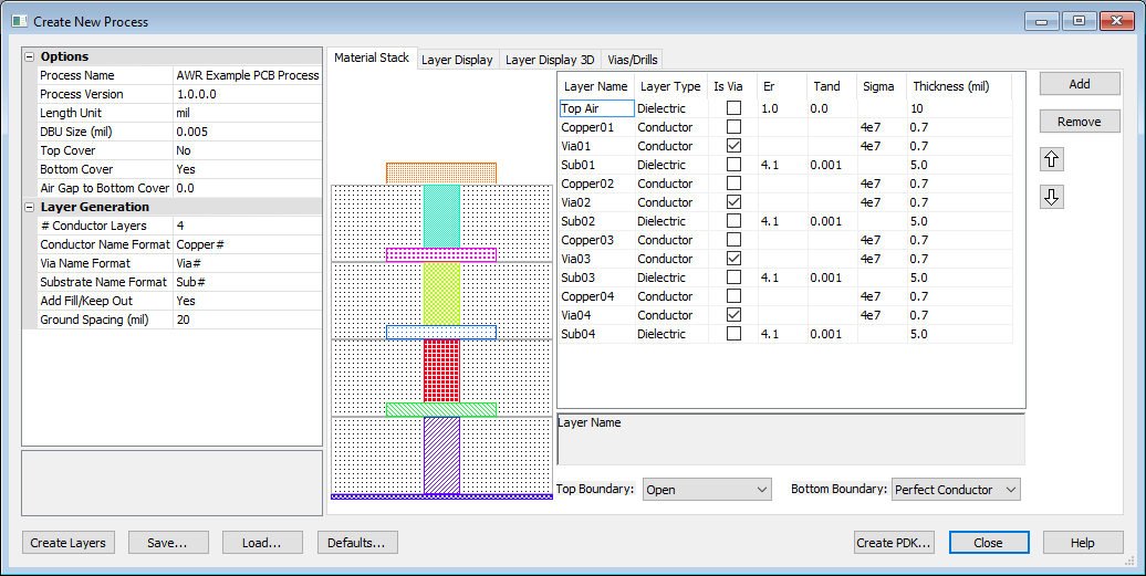 Configure Your PCB Process Tip Of The Day AWR Knowledgebase - Process documentation tools