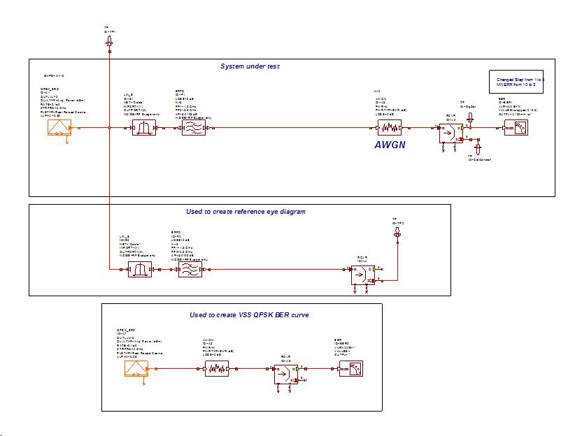 system diagram - qpsk cable ber