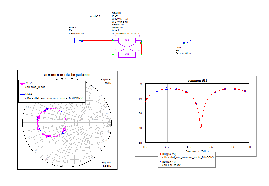 schematic - common_mode