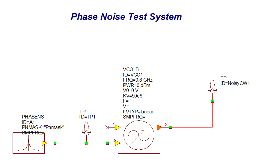 Pllphasenoise examples awr knowledgebase system diagram phase noise ccuart Images