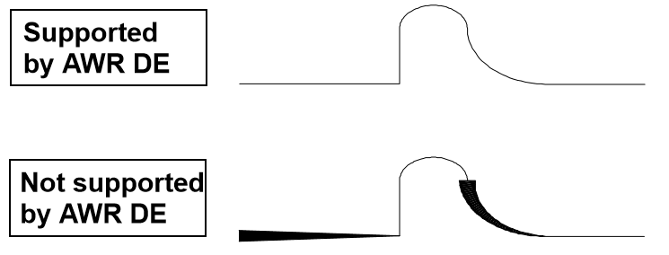 Using DXF Format with the NI AWR Design Environment - Help - AWR